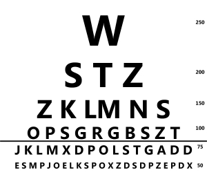 Vision Test Chart Charlotte North Carolina DUI DWI Criminal Defense Attorney Lawyer.jpg